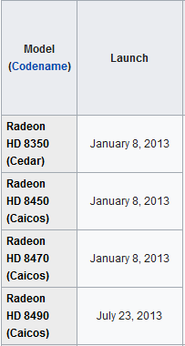Is Radeon HD 8490 supported? | The FreeBSD Forums