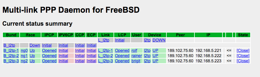 IPsec IKEV2 setup works but where is the interface?   The FreeBSD Forums