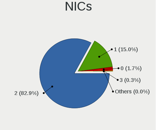 NICs1.png