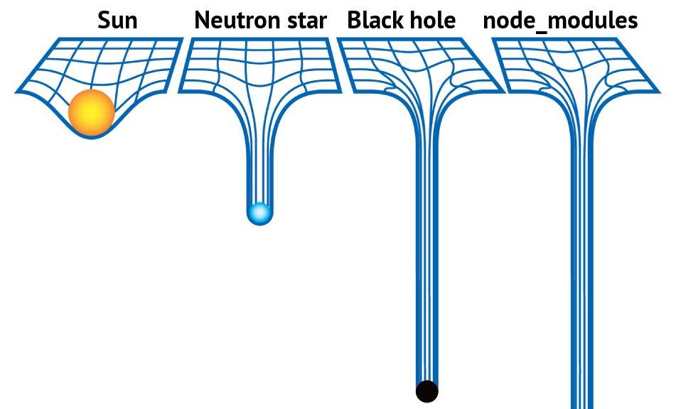 node_modules.jpg