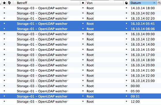 OpenLDAP_Watcher.png