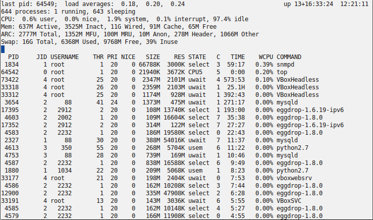 Solved - phpVirtualbox inside a jail   The FreeBSD Forums