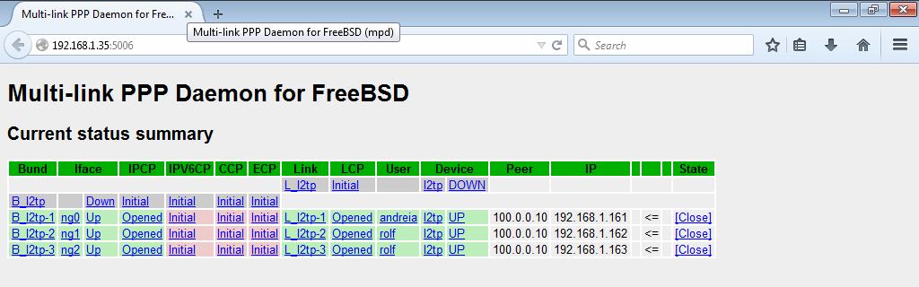 Vpn сервер freebsd 10 ipsec новые зомби сервера